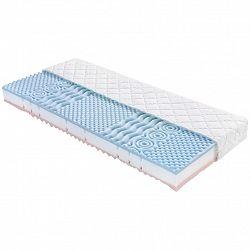 Hypoallergen Relax 90/200cm, H2/h3